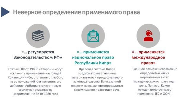 Международная сделка: контакты в контракты